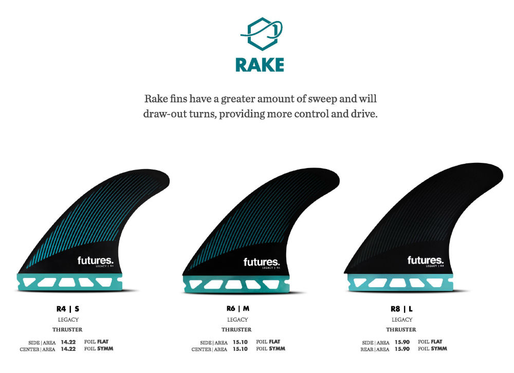 Futures Legacy Series Rake