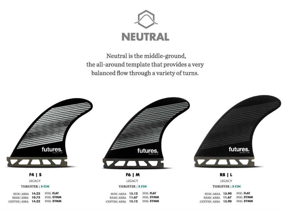 Futures Legacy Neutral